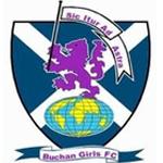 Buchan LFC