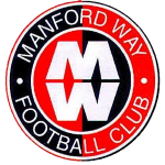 Manford Way Reserves