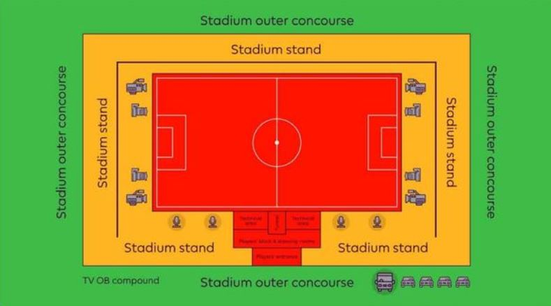 COVID-19 stadium seating plan