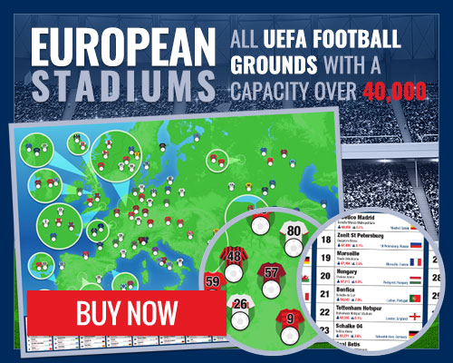 Buy the European Football Stadium Poster