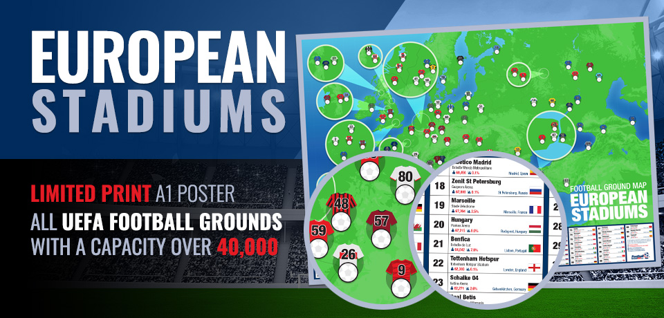 European Football Stadium Poster